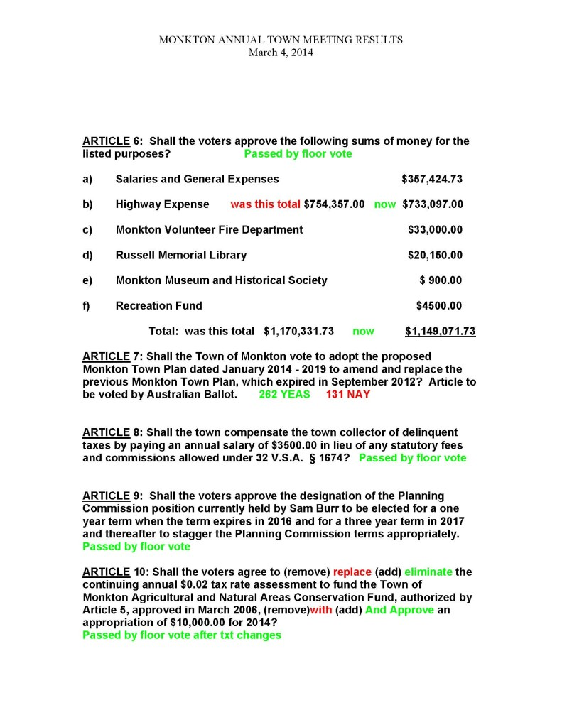 MARCH 4, 2014 MONKTON ANNUAL TOWN MEETING RESULTS-1_Page_3
